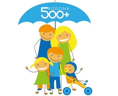 Program Rodzina 500+ w Pałuckim Banku Spółdzielczym w Wągrowcu